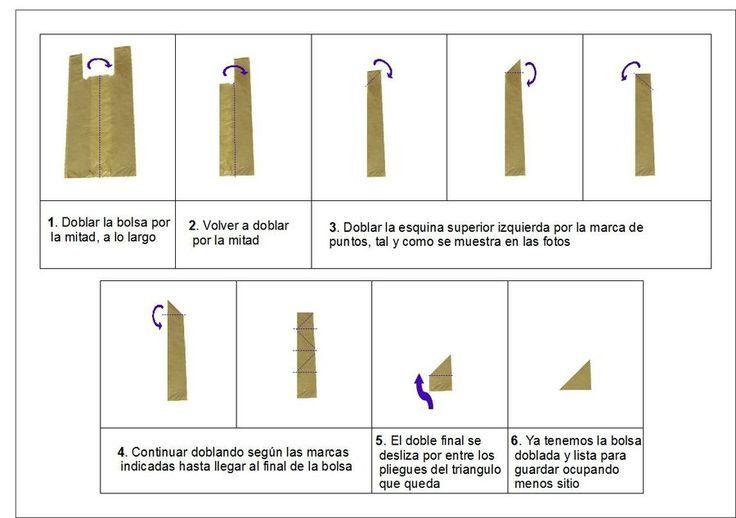 8535f7ccb ▷ Soluciones para organizar las bolsas | Blog | Puntomatic